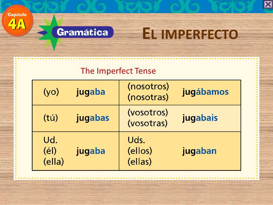 The Imperfect Tense E L IMPERFECTO Time expressions that imply repeated occurrences in the past can cue you to use the imperfect.