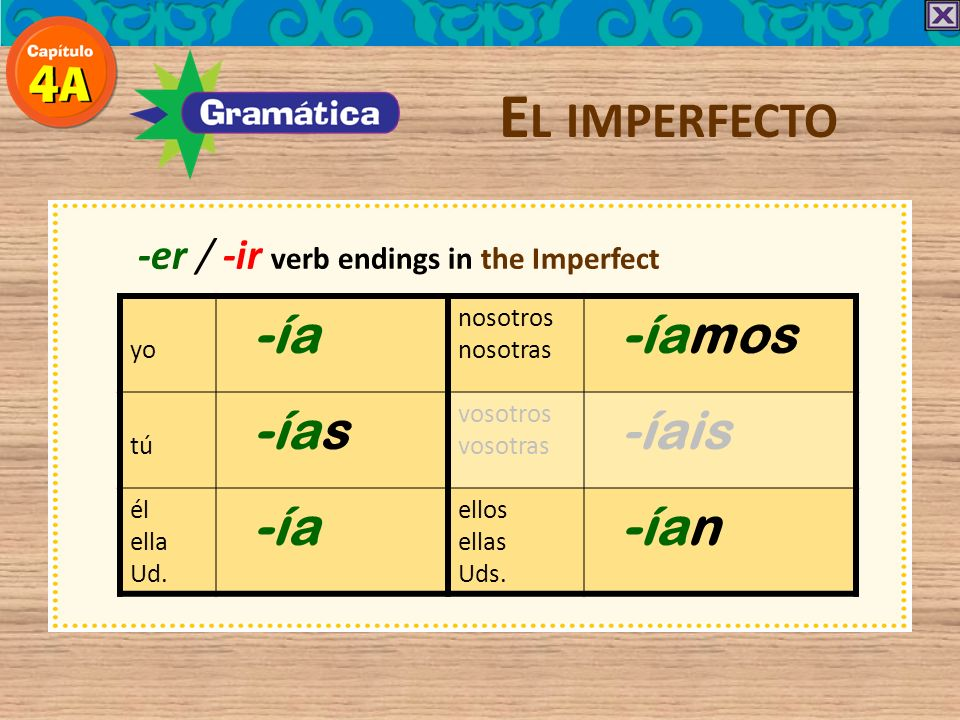 -er / -ir verb endings in the Imperfect E L IMPERFECTO yo -ía nosotros nosotras -íamos tú -ías vosotros vosotras -íais él ella Ud.