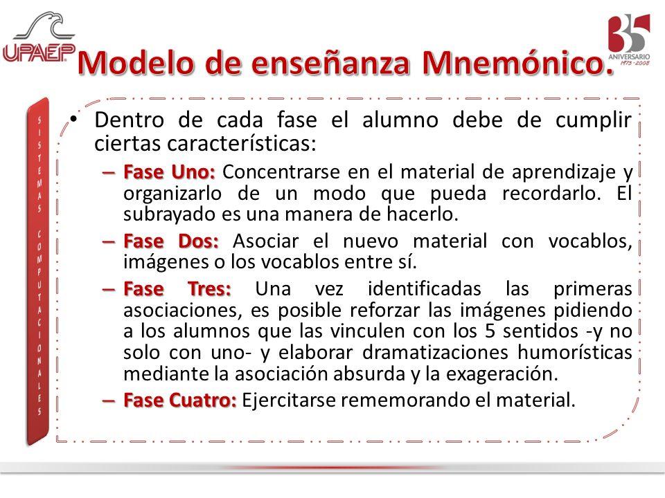 Dentro de cada fase el alumno debe de cumplir ciertas características: – Fase Uno: – Fase Uno: Concentrarse en el material de aprendizaje y organizarl