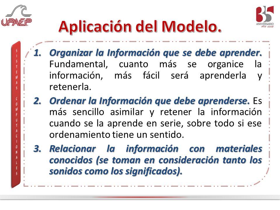 1.Organizar la Información que se debe aprender. 1.Organizar la Información que se debe aprender. Fundamental, cuanto más se organice la información,