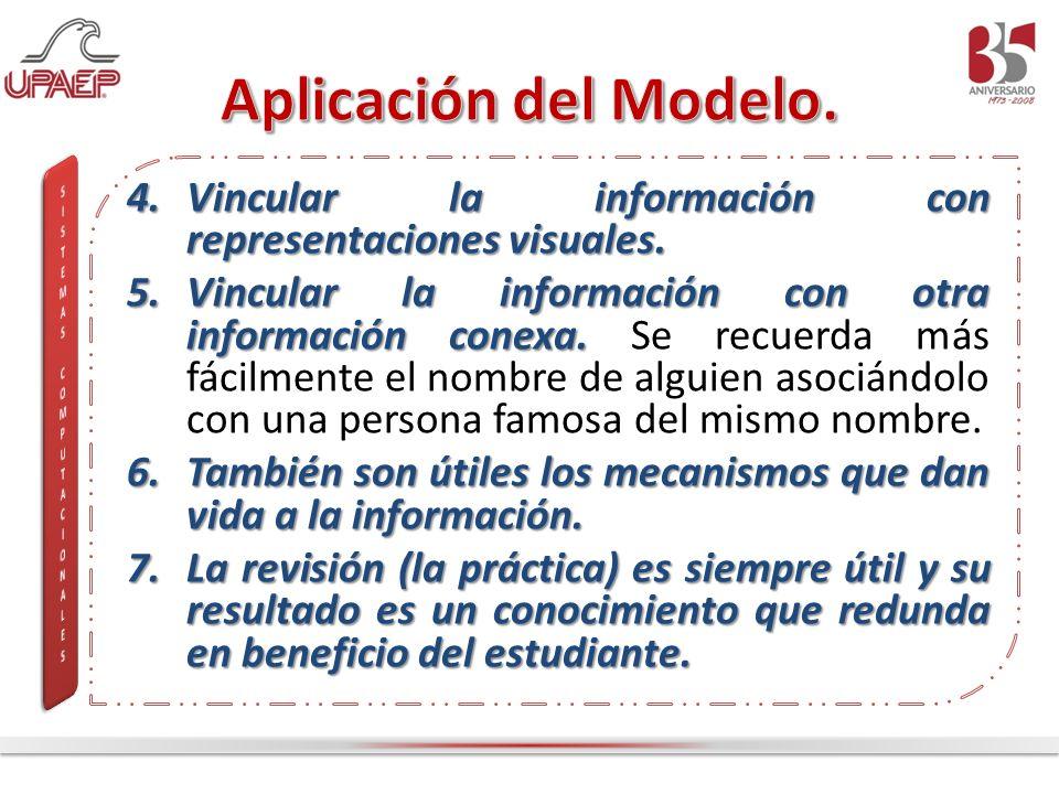 4.Vincular la información con representaciones visuales. 5.Vincular la información con otra información conexa. 5.Vincular la información con otra inf