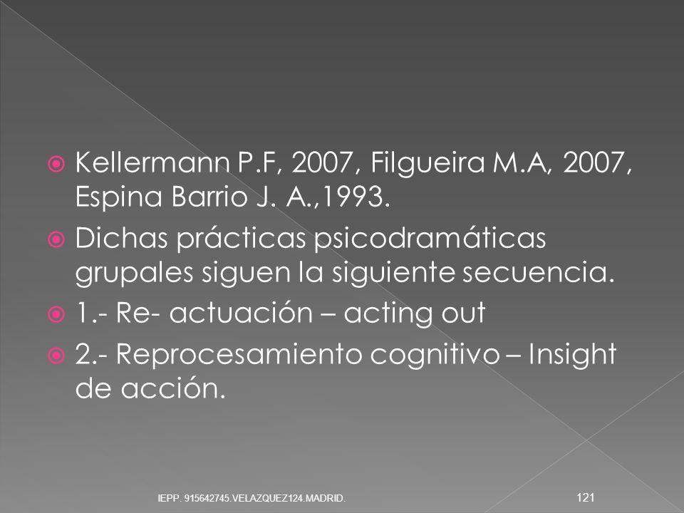 Kellermann P.F, 2007, Filgueira M.A, 2007, Espina Barrio J. A.,1993. Dichas prácticas psicodramáticas grupales siguen la siguiente secuencia. 1.- Re-