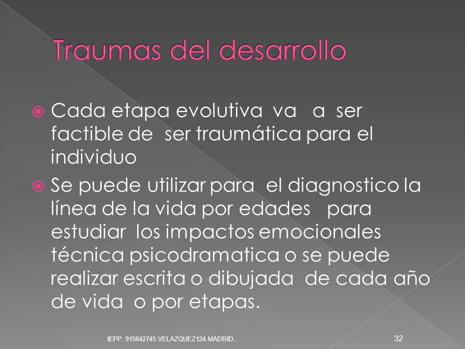 Cada etapa evolutiva va a ser factible de ser traumática para el individuo Se puede utilizar para el diagnostico la línea de la vida por edades para e