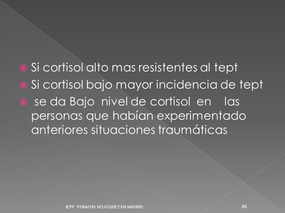Si cortisol alto mas resistentes al tept Si cortisol bajo mayor incidencia de tept se da Bajo nivel de cortisol en las personas que habían experimenta