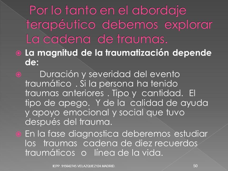 La magnitud de la traumatización depende de: Duración y severidad del evento traumático. Si la persona ha tenido traumas anteriores. Tipo y cantidad.