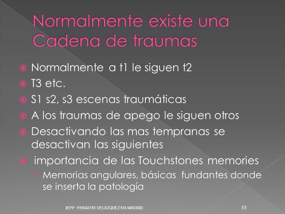 Normalmente a t1 le siguen t2 T3 etc. S1 s2, s3 escenas traumáticas A los traumas de apego le siguen otros Desactivando las mas tempranas se desactiva
