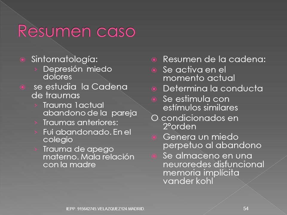 Sintomatología: Depresión miedo dolores se estudia la Cadena de traumas Trauma 1actual abandono de la pareja Traumas anteriores: Fui abandonado. En el