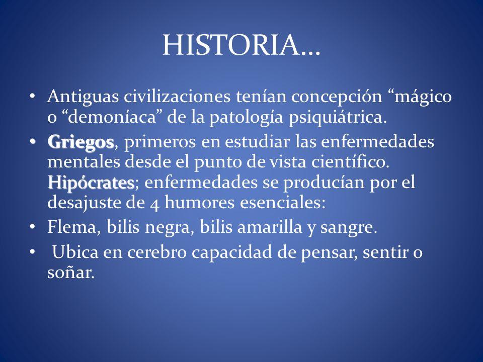 HISTORIA… Antiguas civilizaciones tenían concepción mágico o demoníaca de la patología psiquiátrica. Griegos Hipócrates Griegos, primeros en estudiar