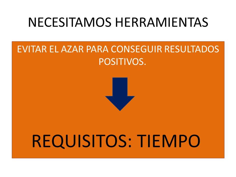 NECESITAMOS HERRAMIENTAS EVITAR EL AZAR PARA CONSEGUIR RESULTADOS POSITIVOS. REQUISITOS: TIEMPO
