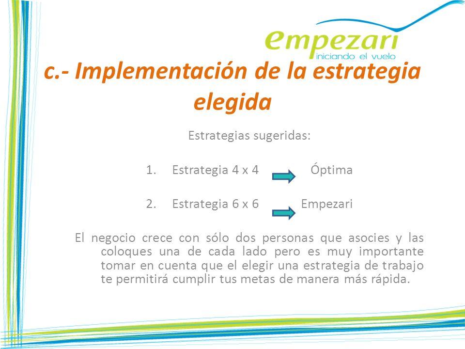 c.- Implementación de la estrategia elegida Estrategias sugeridas: 1.Estrategia 4 x 4 Óptima 2.Estrategia 6 x 6 Empezari El negocio crece con sólo dos