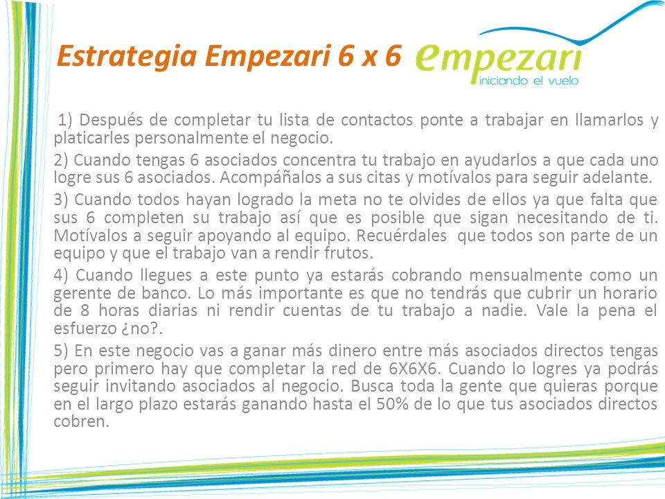 Estrategia Empezari 6 x 6 1) Después de completar tu lista de contactos ponte a trabajar en llamarlos y platicarles personalmente el negocio. 2) Cuand