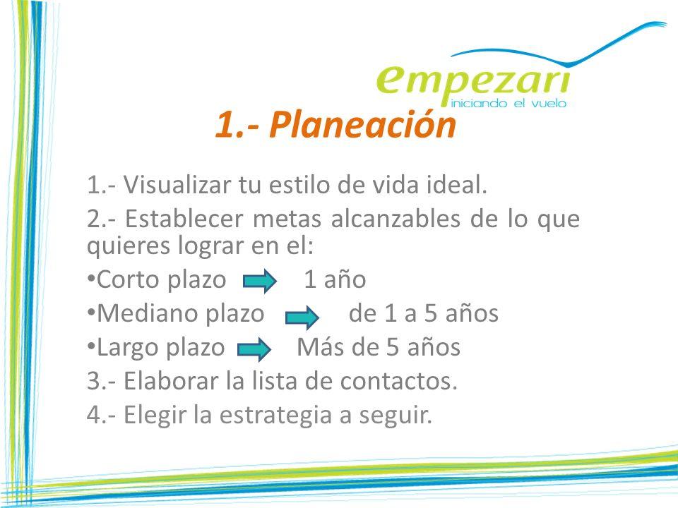 1.- Planeación 1.- Visualizar tu estilo de vida ideal. 2.- Establecer metas alcanzables de lo que quieres lograr en el: Corto plazo 1 año Mediano plaz