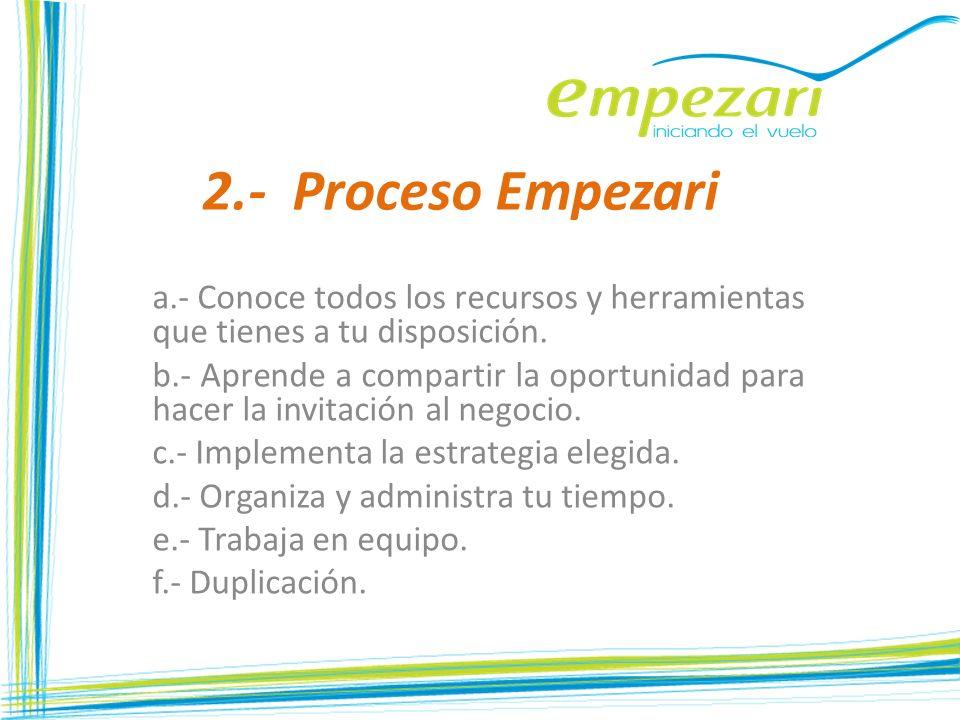 2.- Proceso Empezari a.- Conoce todos los recursos y herramientas que tienes a tu disposición. b.- Aprende a compartir la oportunidad para hacer la in