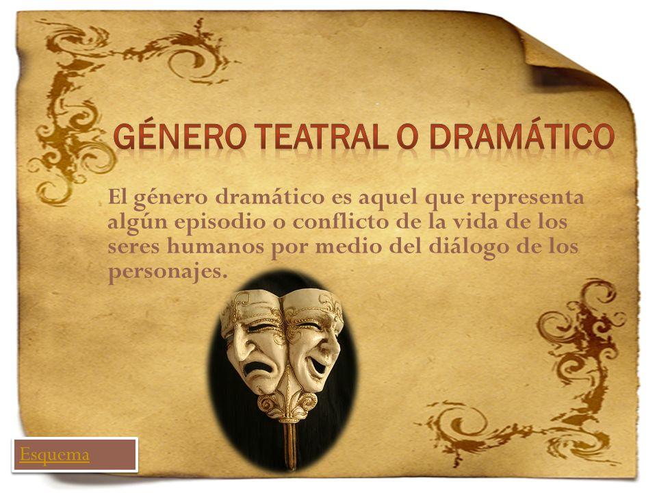 El género dramático es aquel que representa algún episodio o conflicto de la vida de los seres humanos por medio del diálogo de los personajes. Esquem