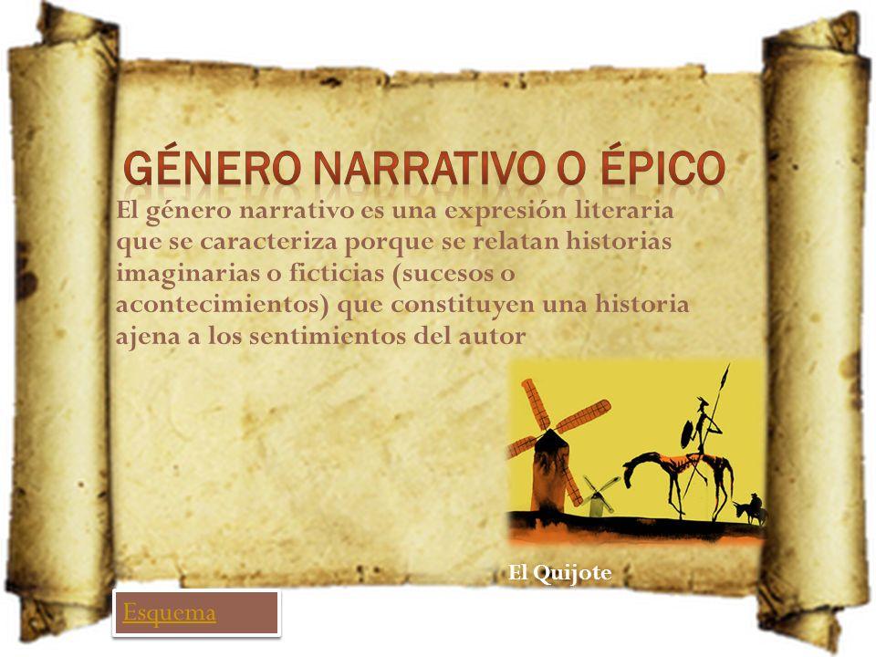El género narrativo es una expresión literaria que se caracteriza porque se relatan historias imaginarias o ficticias (sucesos o acontecimientos) que