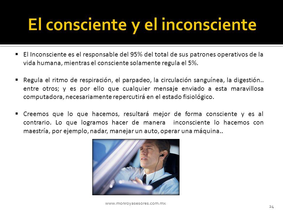 www.monroyasesores.com.mx 24 El Inconsciente es el responsable del 95% del total de sus patrones operativos de la vida humana, mientras el consciente