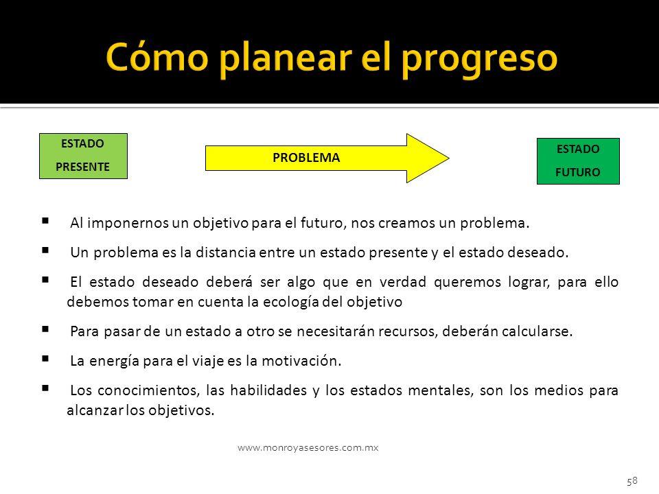 www.monroyasesores.com.mx 58 ESTADO FUTURO ESTADO PRESENTE PROBLEMA Al imponernos un objetivo para el futuro, nos creamos un problema. Un problema es