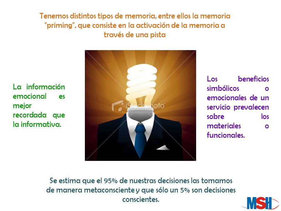 La información emocional es mejor recordada que la informativa. Los beneficios simbólicos o emocionales de un servicio prevalecen sobre los materiales