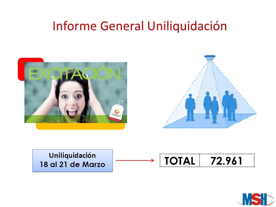 Informe General Uniliquidación Uniliquidación 18 al 21 de Marzo Uniliquidación 18 al 21 de Marzo TOTAL72.961