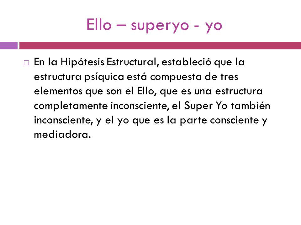 Ello – superyo - yo En la Hipótesis Estructural, estableció que la estructura psíquica está compuesta de tres elementos que son el Ello, que es una es