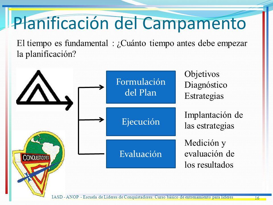 Planificación del Campamento 16 IASD - ANOP - Escuela de Lideres de Conquistadores: Curso básico de entrenamiento para líderes El tiempo es fundamenta