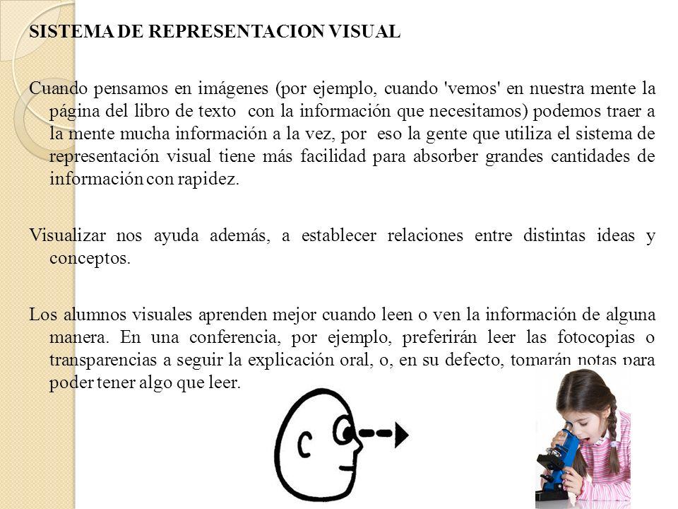 SISTEMA DE REPRESENTACION VISUAL Cuando pensamos en imágenes (por ejemplo, cuando 'vemos' en nuestra mente la página del libro de texto con la informa