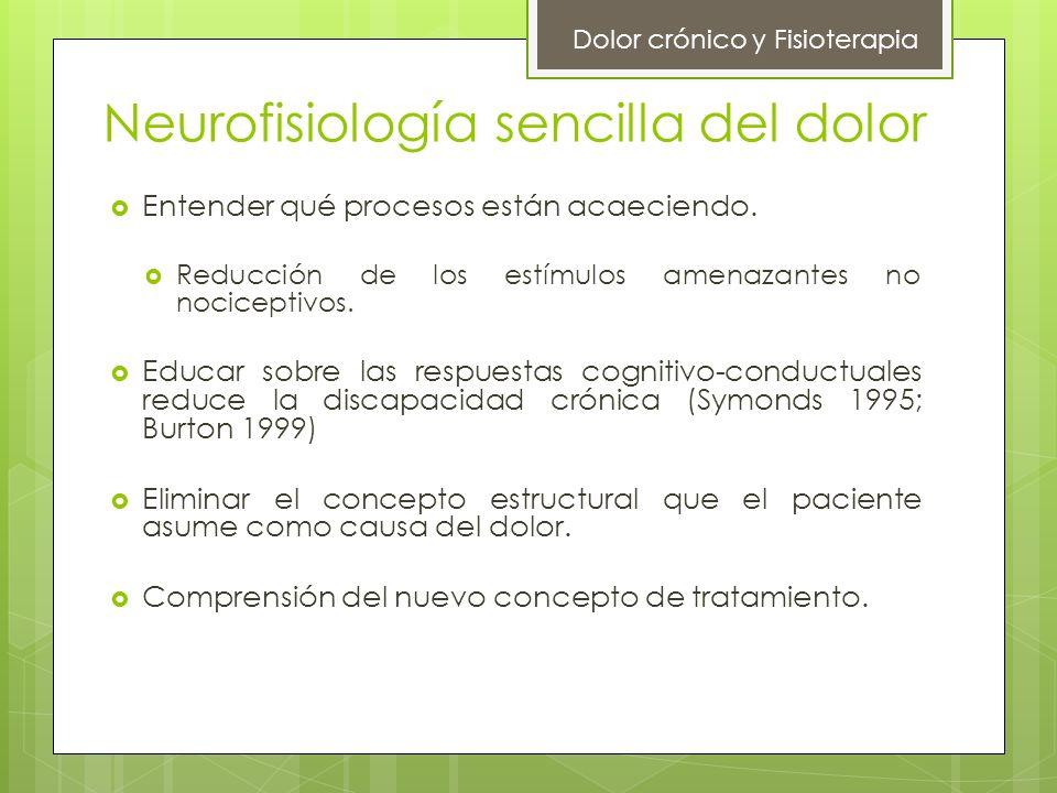Neurofisiología sencilla del dolor Entender qué procesos están acaeciendo. Reducción de los estímulos amenazantes no nociceptivos. Educar sobre las re