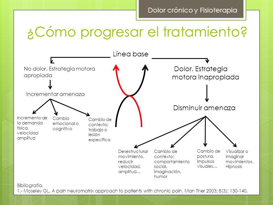 ¿Cómo progresar el tratamiento? Dolor crónico y Fisioterapia Bibliografía. 1.- Moseley GL, A pain neuromatrix approach to patients with chronic pain.