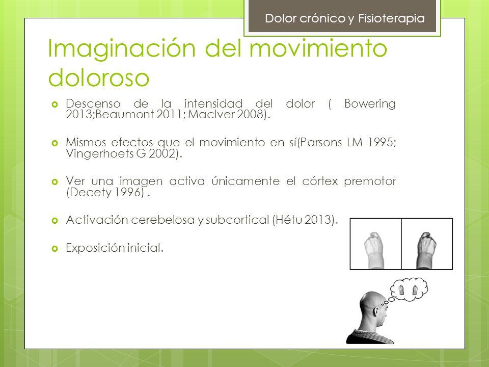 Imaginación del movimiento doloroso Descenso de la intensidad del dolor ( Bowering 2013;Beaumont 2011; Maclver 2008). Mismos efectos que el movimiento