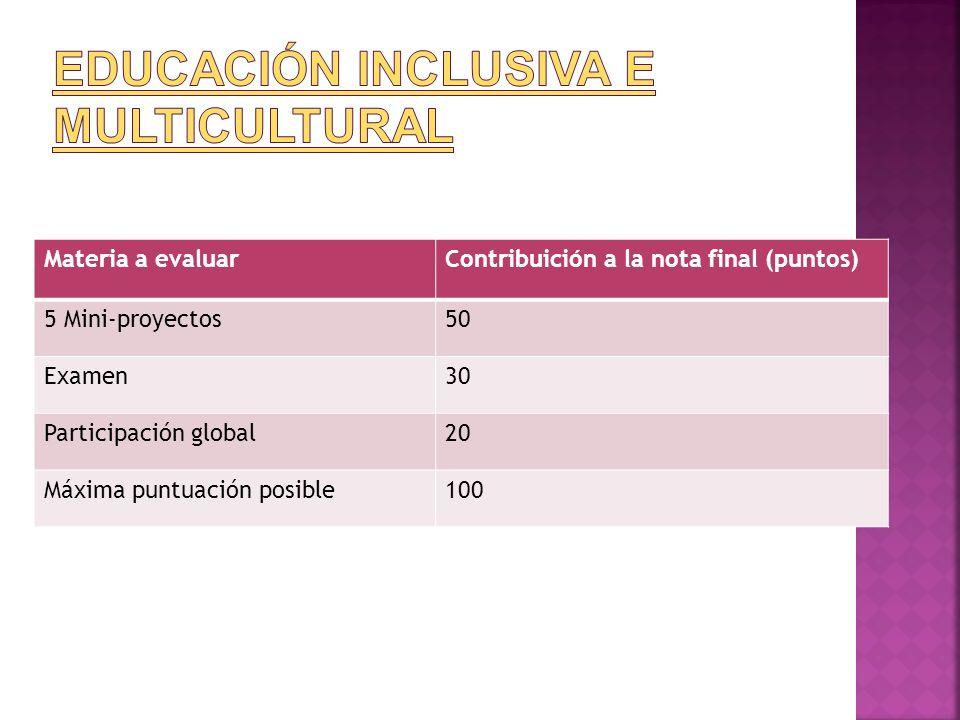 Materia a evaluarContribuición a la nota final (puntos) 5 Mini-proyectos50 Examen30 Participación global20 Máxima puntuación posible100