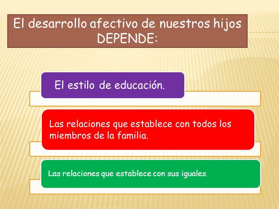 El desarrollo afectivo de nuestros hijos DEPENDE: El estilo de educación. Las relaciones que establece con todos los miembros de la familia. Las relac
