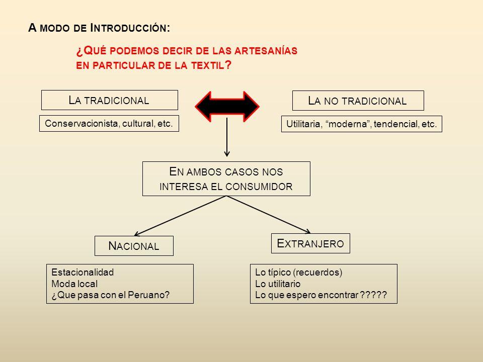 A MODO DE I NTRODUCCIÓN : ¿Q UÉ PODEMOS DECIR DE LAS ARTESANÍAS EN PARTICULAR DE LA TEXTIL .