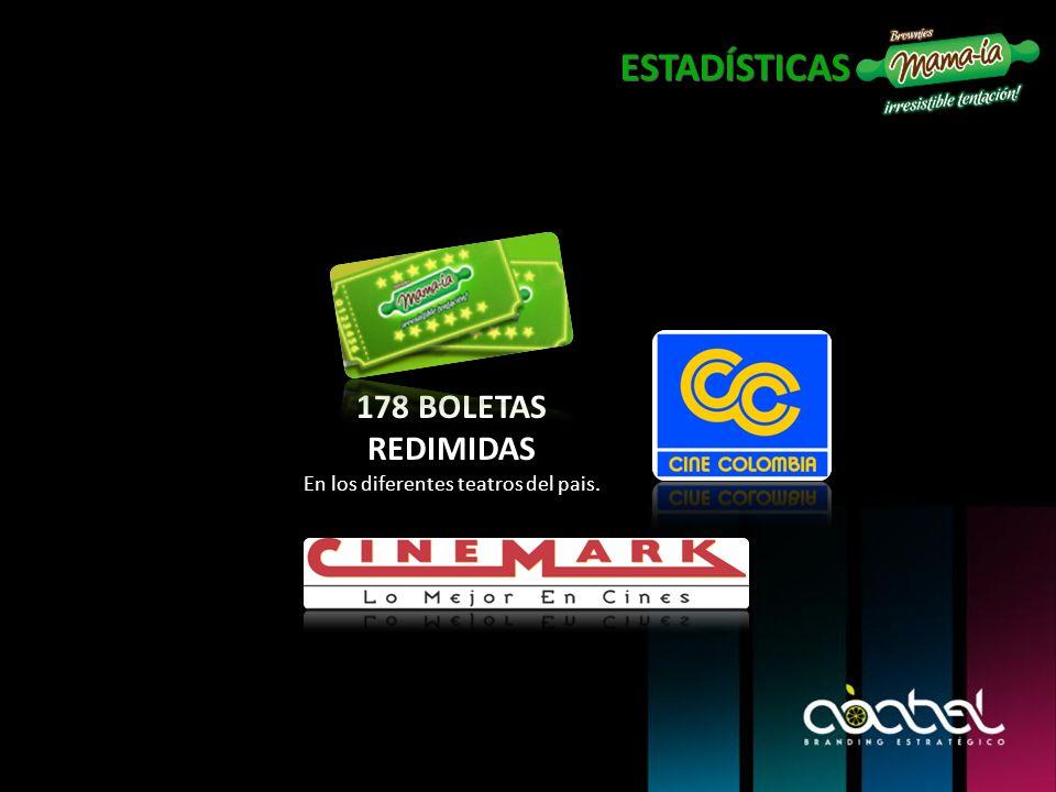 ESTADÍSTICAS 178 BOLETAS REDIMIDAS En los diferentes teatros del pais.