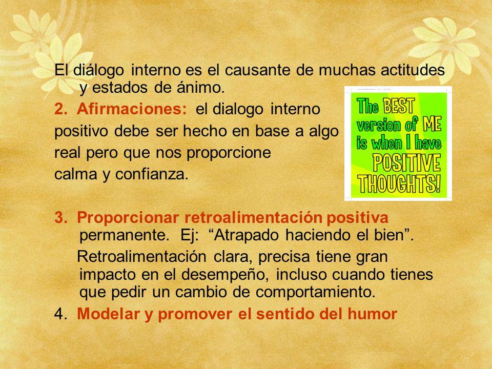 El diálogo interno es el causante de muchas actitudes y estados de ánimo. 2. Afirmaciones: el dialogo interno positivo debe ser hecho en base a algo r