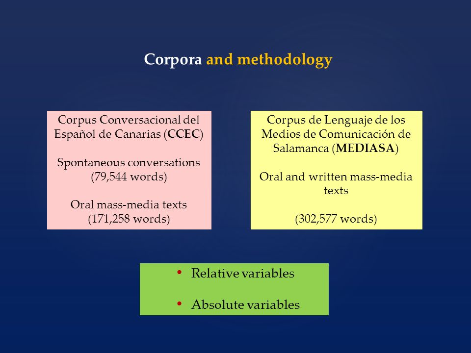 Corpora and methodology Corpus Conversacional del Español de Canarias (CCEC) Spontaneous conversations (79,544 words) Oral mass-media texts (171,258 words) Corpus de Lenguaje de los Medios de Comunicación de Salamanca (MEDIASA) Oral and written mass-media texts (302,577 words) Relative variables Absolute variables