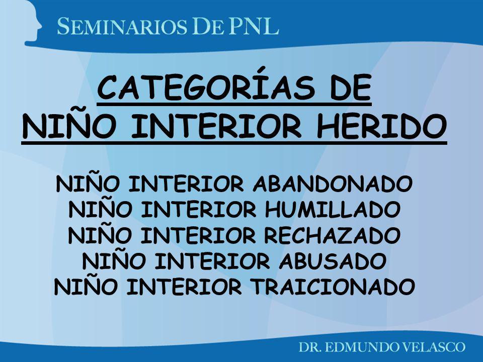 CATEGORÍAS DE NIÑO INTERIOR HERIDO NIÑO INTERIOR ABANDONADO NIÑO INTERIOR HUMILLADO NIÑO INTERIOR RECHAZADO NIÑO INTERIOR ABUSADO NIÑO INTERIOR TRAICI