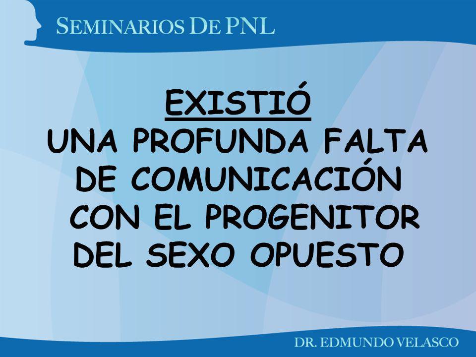 EXISTIÓ UNA PROFUNDA FALTA DE COMUNICACIÓN CON EL PROGENITOR DEL SEXO OPUESTO