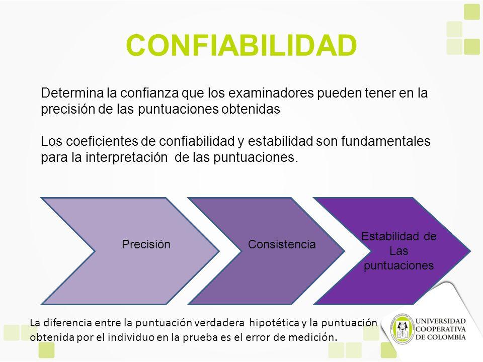 CONFIABILIDAD Determina la confianza que los examinadores pueden tener en la precisión de las puntuaciones obtenidas Los coeficientes de confiabilidad