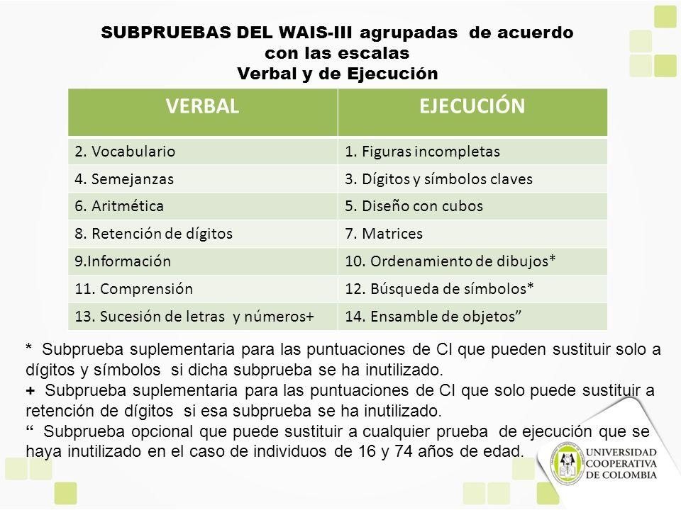 VERBALEJECUCIÓN 2. Vocabulario1. Figuras incompletas 4. Semejanzas3. Dígitos y símbolos claves 6. Aritmética5. Diseño con cubos 8. Retención de dígito
