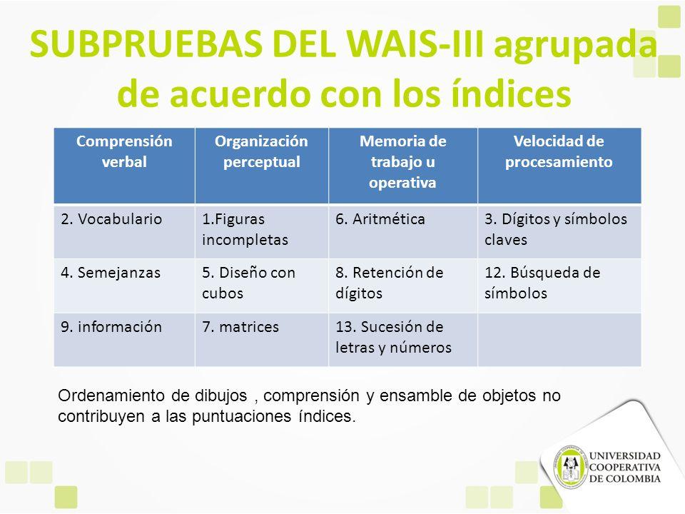 SUBPRUEBAS DEL WAIS-III agrupada de acuerdo con los índices Comprensión verbal Organización perceptual Memoria de trabajo u operativa Velocidad de pro