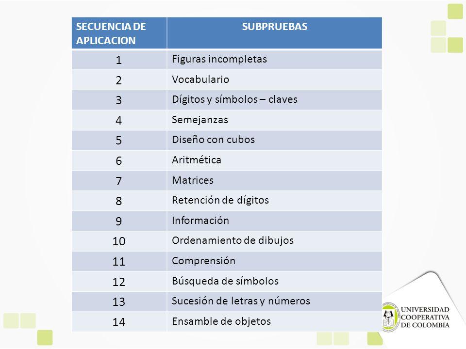 SECUENCIA DE APLICACION SUBPRUEBAS 1 Figuras incompletas 2 Vocabulario 3 Dígitos y símbolos – claves 4 Semejanzas 5 Diseño con cubos 6 Aritmética 7 Ma