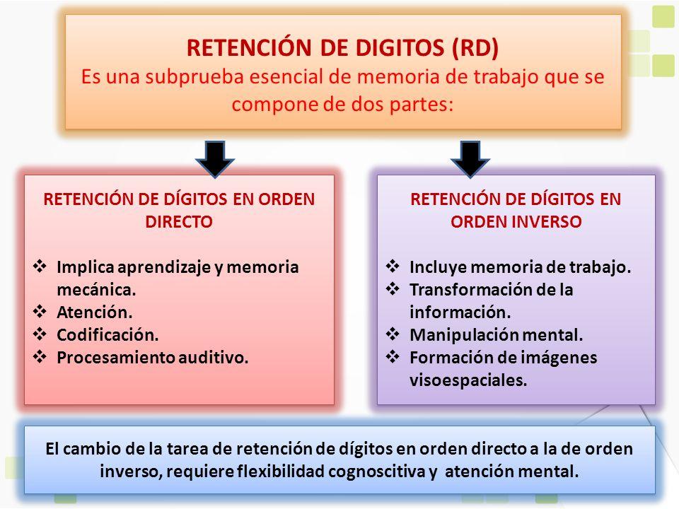 RETENCIÓN DE DIGITOS (RD) Es una subprueba esencial de memoria de trabajo que se compone de dos partes: RETENCIÓN DE DIGITOS (RD) Es una subprueba ese