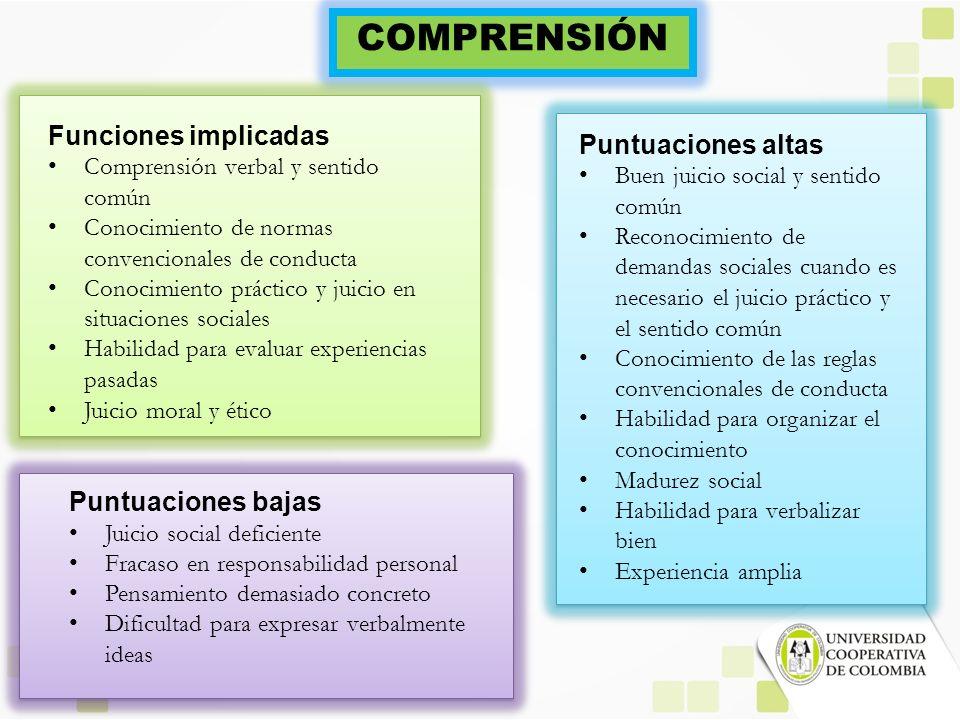 COMPRENSIÓN Funciones implicadas Comprensión verbal y sentido común Conocimiento de normas convencionales de conducta Conocimiento práctico y juicio e