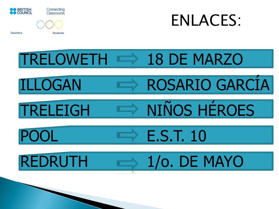 ENLACES: TRELOWETH ILLOGAN TRELEIGH POOL REDRUTH 18 DE MARZO ROSARIO GARCÍA NIÑOS HÉROES E.S.T.