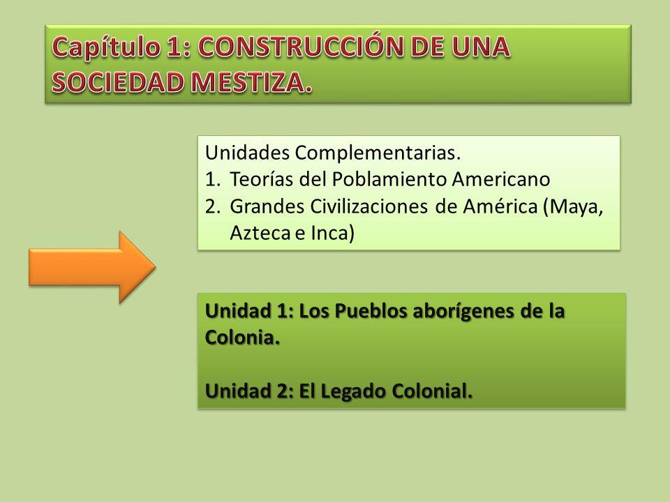 Unidades Complementarias. 1.Teorías del Poblamiento Americano 2.Grandes Civilizaciones de América (Maya, Azteca e Inca) Unidades Complementarias. 1.Te