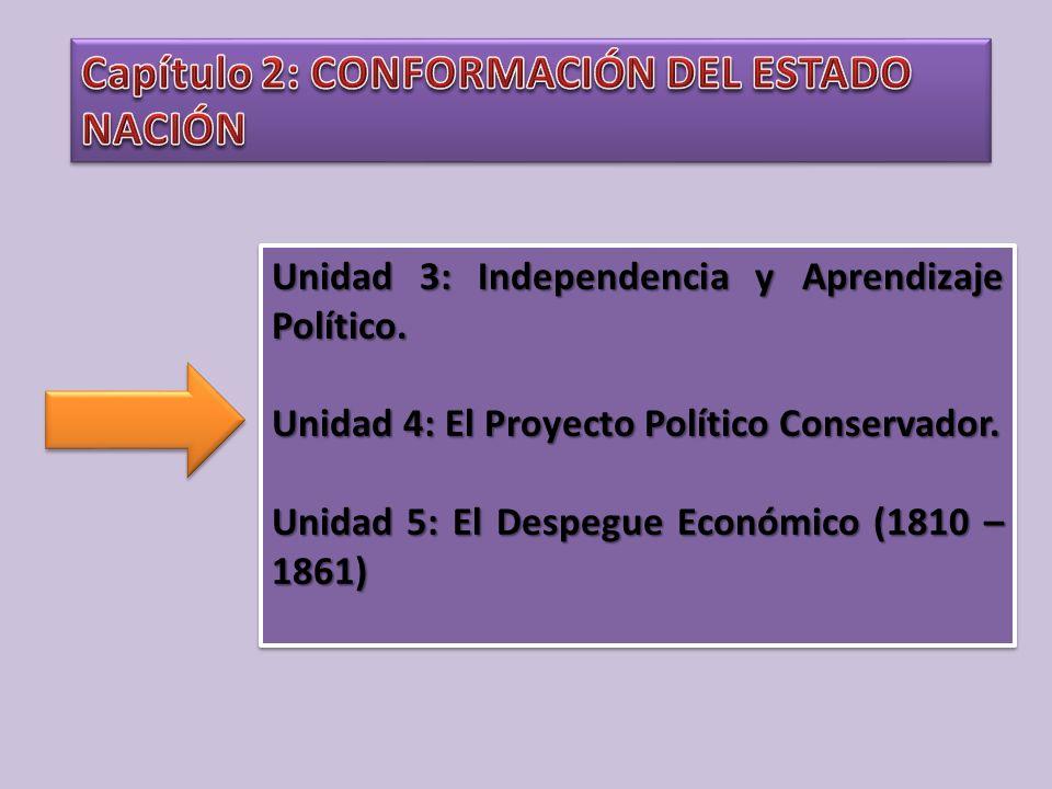 Unidad 3: Independencia y Aprendizaje Político. Unidad 4: El Proyecto Político Conservador. Unidad 5: El Despegue Económico (1810 – 1861) Unidad 3: In