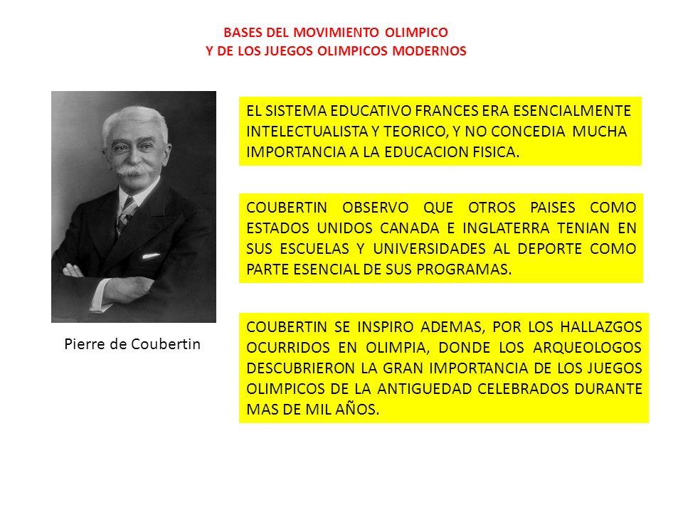 BASES DEL MOVIMIENTO OLIMPICO Y DE LOS JUEGOS OLIMPICOS MODERNOS Pierre de Coubertin EL SISTEMA EDUCATIVO FRANCES ERA ESENCIALMENTE INTELECTUALISTA Y