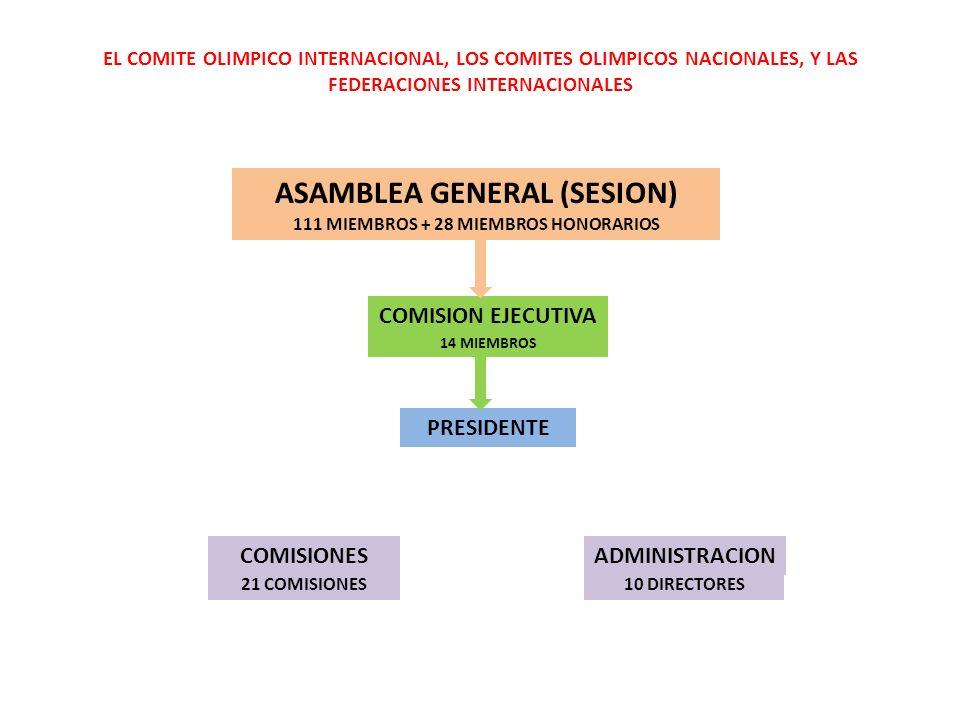 EL COMITE OLIMPICO INTERNACIONAL, LOS COMITES OLIMPICOS NACIONALES, Y LAS FEDERACIONES INTERNACIONALES ASAMBLEA GENERAL (SESION) 111 MIEMBROS + 28 MIE