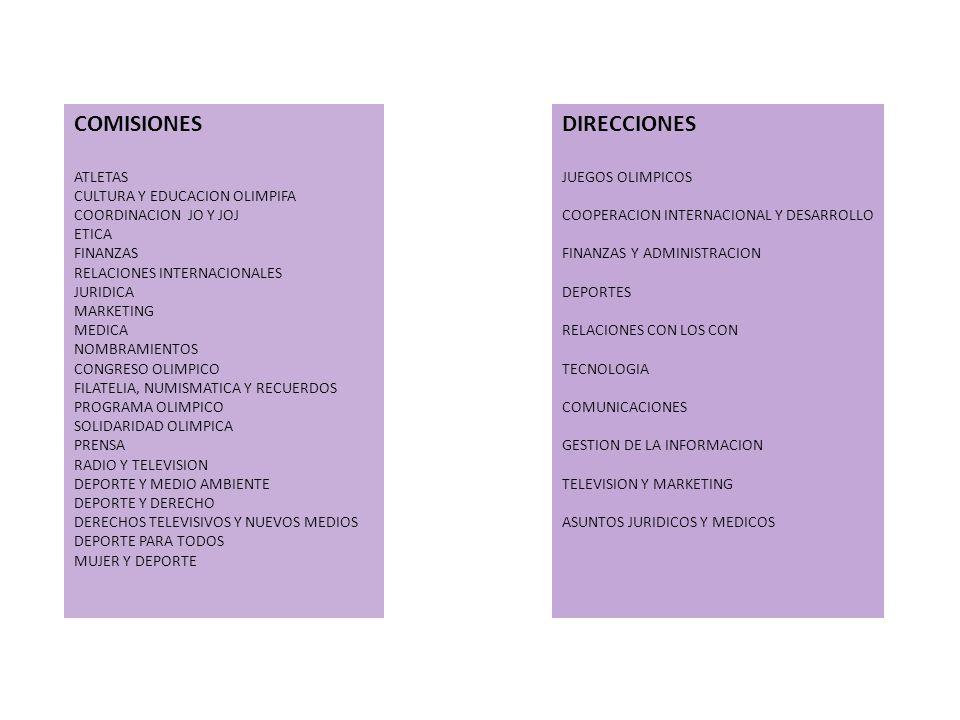 COMISIONES ATLETAS CULTURA Y EDUCACION OLIMPIFA COORDINACION JO Y JOJ ETICA FINANZAS RELACIONES INTERNACIONALES JURIDICA MARKETING MEDICA NOMBRAMIENTO