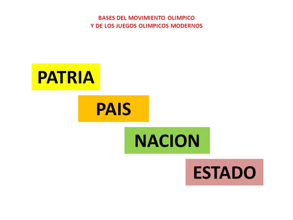 PATRIA PAIS NACION ESTADO BASES DEL MOVIMIENTO OLIMPICO Y DE LOS JUEGOS OLIMPICOS MODERNOS